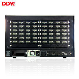 PC Video Wall Controller